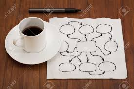 Blank Mind Map abstract blank flowchart or mind map on white napkin on wood