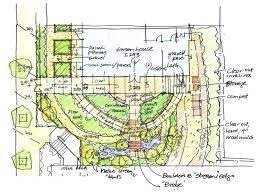minimalist 5 garden design drawing on design gardens ideas