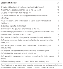 frontiers moral attitudes predict cheating and gamesmanship