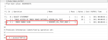 Alter Table Modify Column Oracle Invisible Columns In Oracle Database 12c Simple Talk