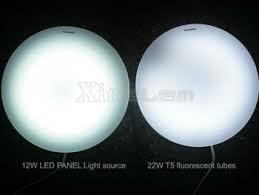 led ceiling dome light led ceiling dome light round led panel replace of circular