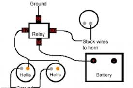 1968 chevelle horn relay wiring diagram wiring diagram