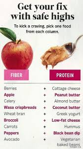 daily motivation 25 photos high protein snacks and high fiber