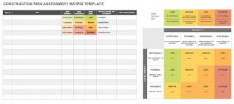manufacturing risk assessment template free risk assessment matrix templates smartsheet