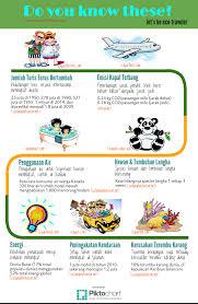 cara membuat infografis dengan powerpoint 5 aplikasi infografis gratis untuk mempercantik artikel blog