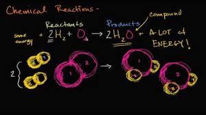 balancing chemical equations 1 practice khan academy
