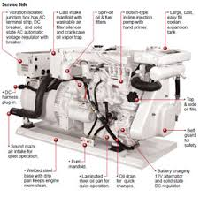 used northern lights generator for sale northern lights m864w3 generator from performance diesel inc