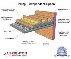 Insulation For Ceilings by Best Sound Insulation For Basement Ceiling Basements Ideas