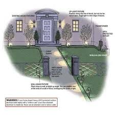 How To Design Landscape Lighting How To Put In Landscape Lighting Step Guide Walkways And