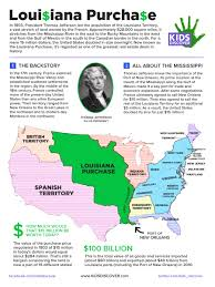 Louisiana Territory Map by Infographic The Louisiana Purchase Kids Discover