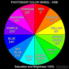 inspirational design ideas picture of a color wheel more about