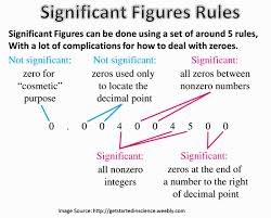Calculations Significant Figures Worksheet Answers Significant Figures Passy S Of Mathematics