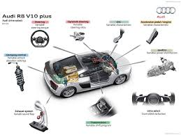 koenigsegg agera r engine diagram audi r8 v10 plus 2016 pictures information u0026 specs
