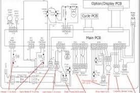 bosch washing machine motor wiring diagram wiring diagram weick