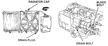 honda accord radiator fluid repair guides fluids and lubricants cooling system autozone com