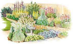 flower garden plans alices garden regarding plan flower garden