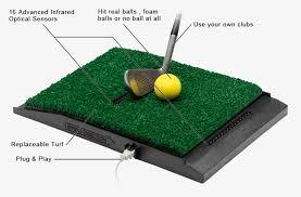 a golf simulator for 400 golfpunkhq