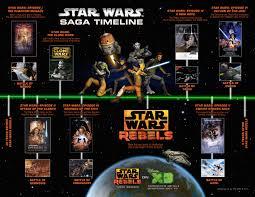 printable star wars novel timeline star wars rebels timeline star wars rebels pinterest star wars