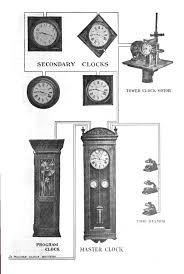 slave clock wikipedia