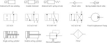 hydraulic and pneumatic control