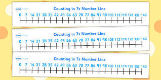 Counting By 7s Song Counting In 7s Number Line Count Counting Aid Maths