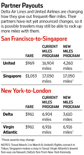 delta baggage fees frequent fliers hunt for loopholes in new mile award programs wsj