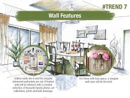 home interior trends infographic the top 8 home interior trends of 2015 according to