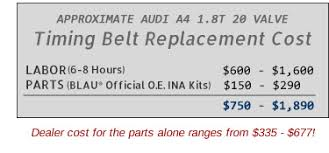 audi timing belt replacement audi a4 timing belt replacement cost 1 8t 20 valve
