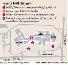 new fayette mall plans call for restaurant changes in sears