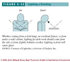 Accent Lighting Definition Guide To Lighting For Building Interiors