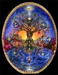 in mythology is there any type of tree or other concept