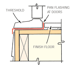 Patio Door Sill Pan Window Sill Pan Question Greenbuildingadvisor