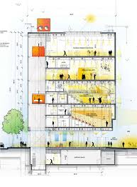 columbia university campus masterplan the perfect collaboration