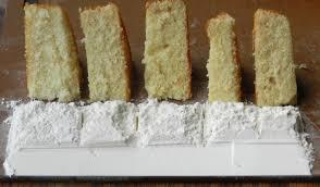 the a b c u0027s of cake flour flourish king arthur flour