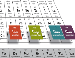 Where Are The Metals Located On The Periodic Table Iupac Is Naming The Four New Elements Nihonium Moscovium