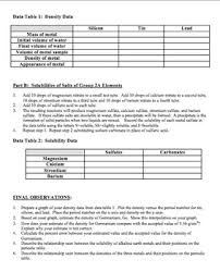 the periodic table lab answers properties lab determine periodic trends from lab data