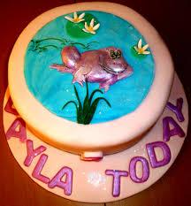 Childrens Birthday Cake Gallery