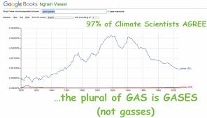 top ten reasons climate change is a hoax global climate scam