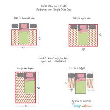 How To Measure For An Area Rug How To Choose The Right Rug For Every Room In Your House