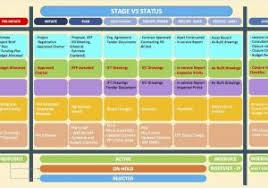 portfolio management reporting templates project portfolio management template xls and portfolio management