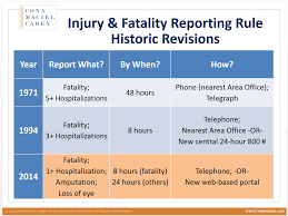Osha Chair Requirements Osha U0027s Web Portal For Fatality And Injury Reporting Goes Live