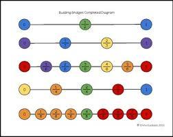 super teacher worksheets subtraction worksheets
