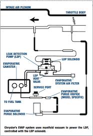 o2 sensor 2005 dodge durango wiring diagram 2001 dodge stratus o2