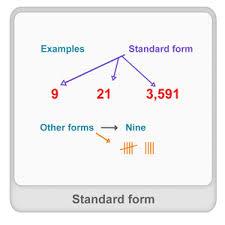 standard form definition examples u0026 fun math worksheets
