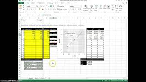 Calibration Spreadsheet Template Calibration Standard Addition Internal Standard Youtube