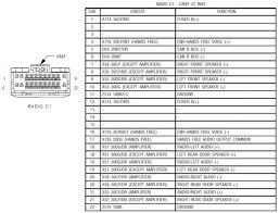 1998 dodge ram 1500 stereo wiring diagram wiring diagram