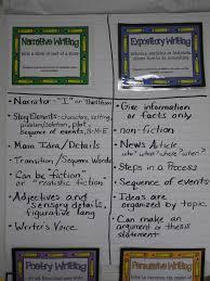 sample of argumentative essay pdf freelance essay writing jobs online upwork five paragraph essay comparative essay worksheet pdf how to make a good outline for a five paragraph essay