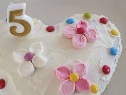 make birthday cake butter cakes and icing in your thermomix