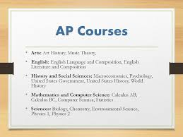 the basics advanced placement program ap courses are college