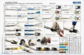 ethernet wiring diagram b wiring diagram shrutiradio